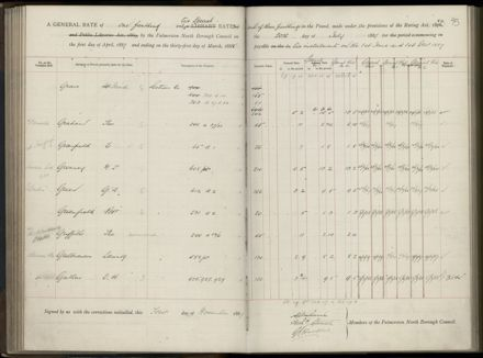 Palmerston North Rate Book, 1886-1889, 99