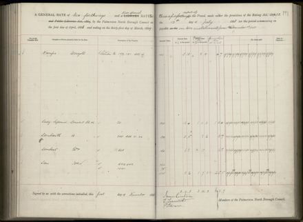 Palmerston North Rate Book, 1886-1889, 195