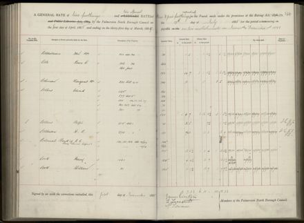 Palmerston North Rate Book, 1886-1889, 168