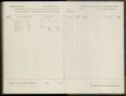 Palmerston North Rate Book, 1886-1889, 279