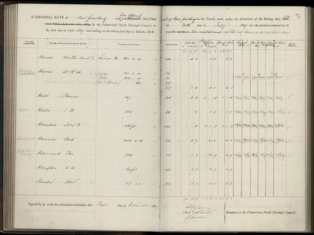 Palmerston North Rate Book, 1886-1889, 100