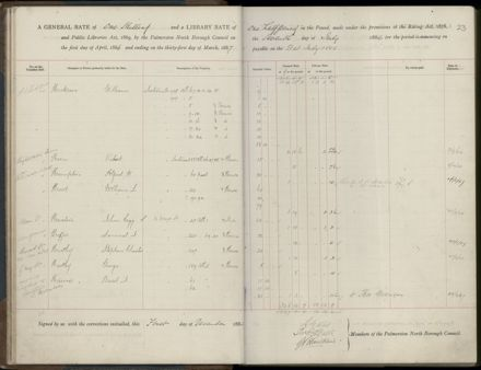 Palmerston North Rate Book, 1886-1889, 26