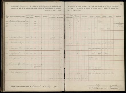 Palmerston North Rate Book, 1893 - 1896, 65