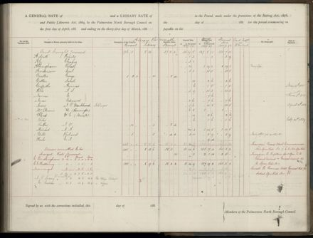 Palmerston North Rate Book, 1886-1889, 274