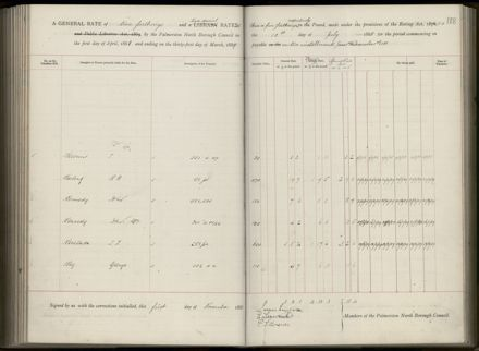Palmerston North Rate Book, 1886-1889, 192