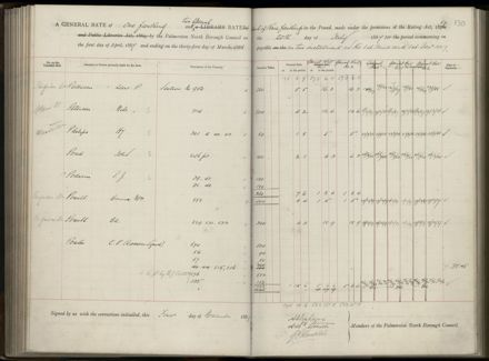 Palmerston North Rate Book, 1886-1889, 134