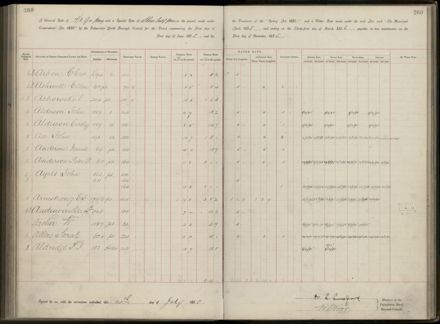 Palmerston North Rate Book, 1893 - 1896, 265