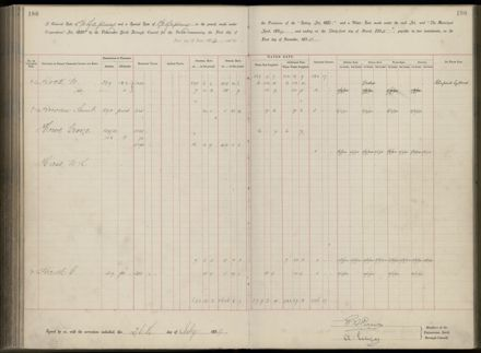 Palmerston North Rate Book, 1893 - 1896, 191