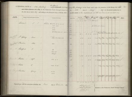 Palmerston North Rate Book, 1886-1889, 145