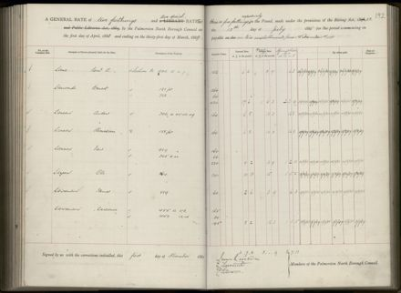 Palmerston North Rate Book, 1886-1889, 196