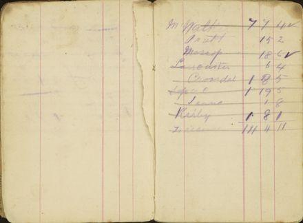 Shipboard diary p8