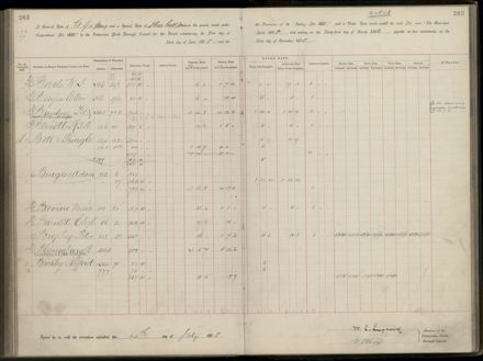 Palmerston North Rate Book, 1893 - 1896, 268