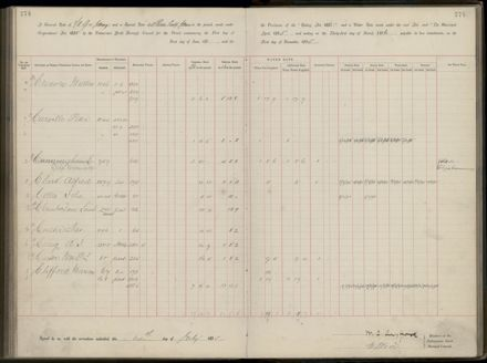 Palmerston North Rate Book, 1893 - 1896, 279