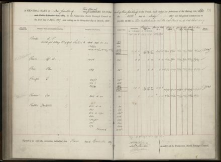 Palmerston North Rate Book, 1886-1889, 135