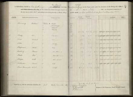 Palmerston North Rate Book, 1886-1889, 170