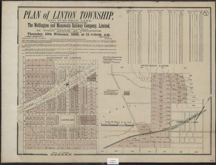 Plan of Linton Township and suburban land