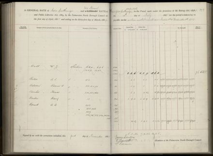Palmerston North Rate Book, 1886-1889, 161