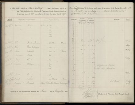 Palmerston North Rate Book, 1886-1889, 30