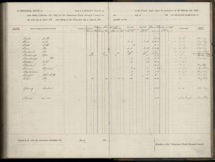 Palmerston North Rate Book, 1886-1889, 266
