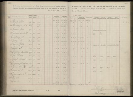 Palmerston North Rate Book, 1893 - 1896, 208