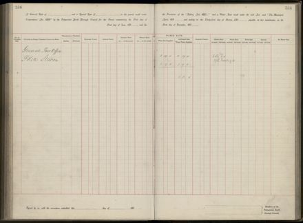 Palmerston North Rate Book, 1893 - 1896, 261
