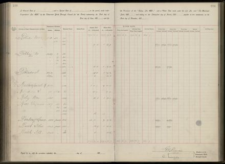 Palmerston North Rate Book, 1893 - 1896, 231