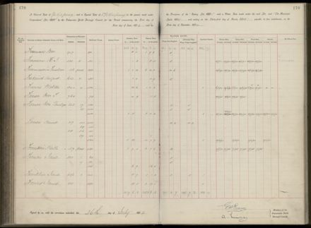 Palmerston North Rate Book, 1893 - 1896, 175