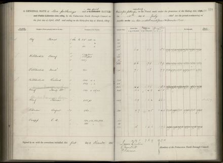 Palmerston North Rate Book, 1886-1889, 193