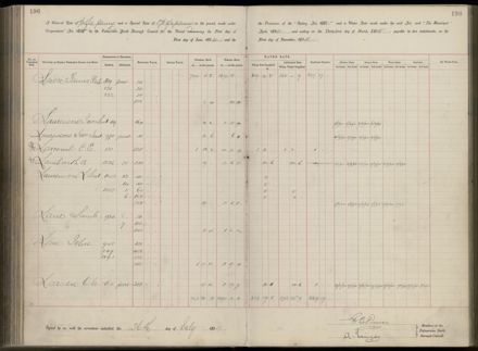 Palmerston North Rate Book, 1893 - 1896, 201
