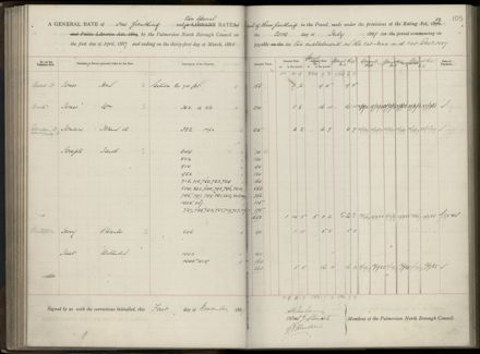 Palmerston North Rate Book, 1886-1889, 109