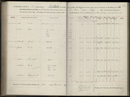 Palmerston North Rate Book, 1886-1889, 106
