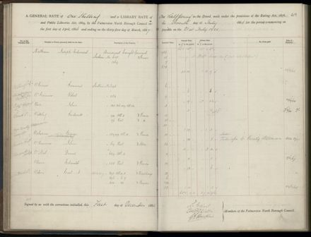 Palmerston North Rate Book, 1886-1889, 52