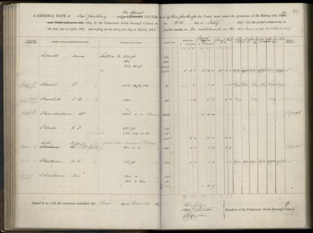 Palmerston North Rate Book, 1886-1889, 84