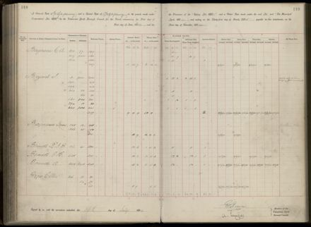 Palmerston North Rate Book, 1893 - 1896, 154