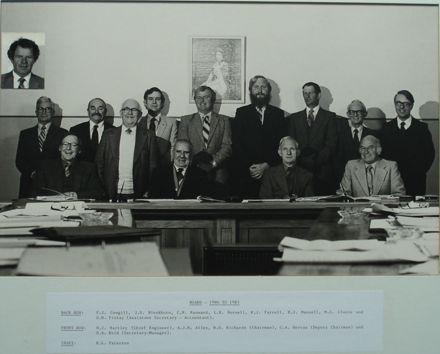 Members of the Board (14), 1980 - 1983